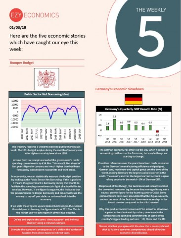 Economics Weekly 5 - 1st March