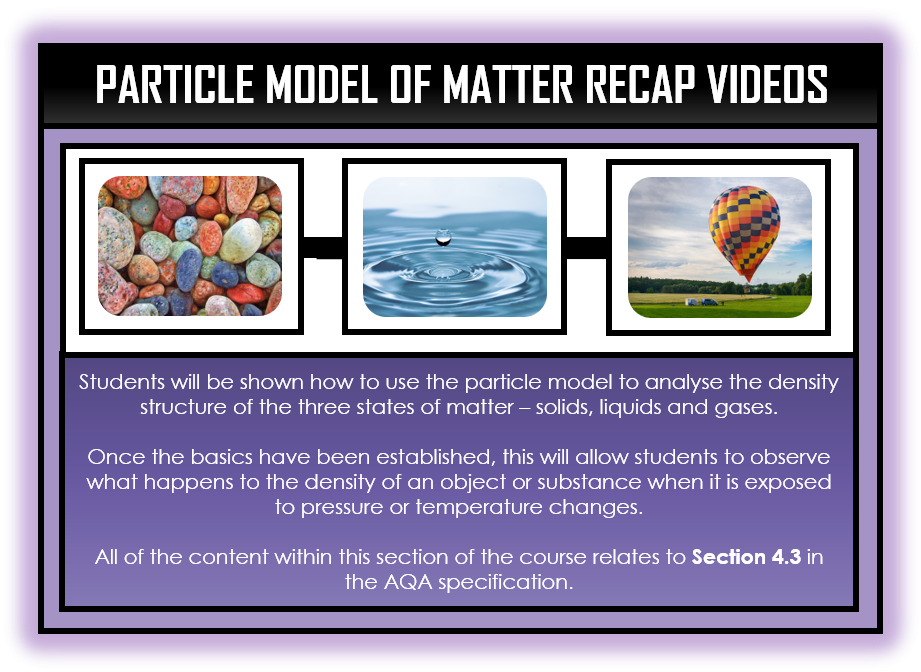 Combined Science Snapshots - Particle Model of Matter Section