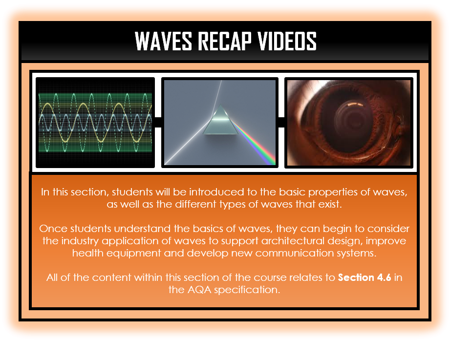 Physics Snapshots - Waves Section