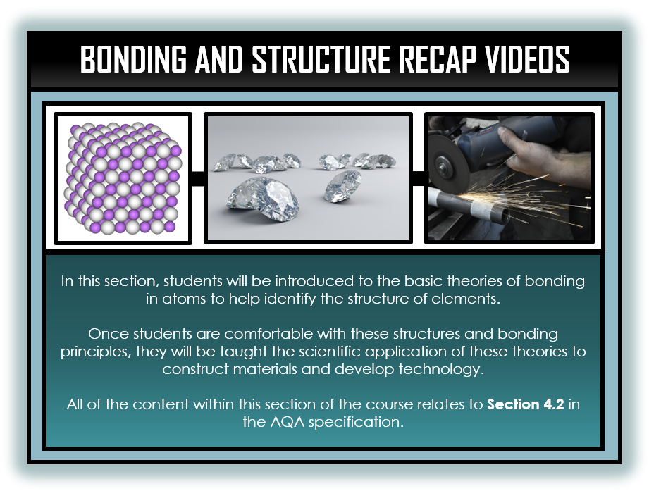 Combined Science Snapshots - Bonding and Structure Section