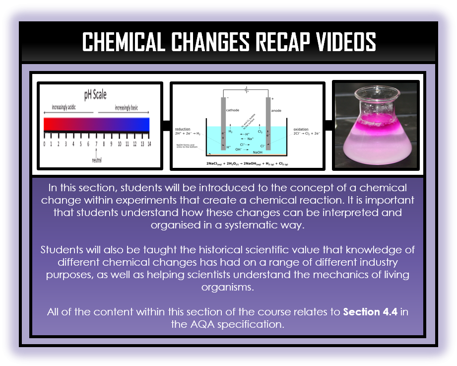 Combined Science Snapshots - Chemical Changes Section