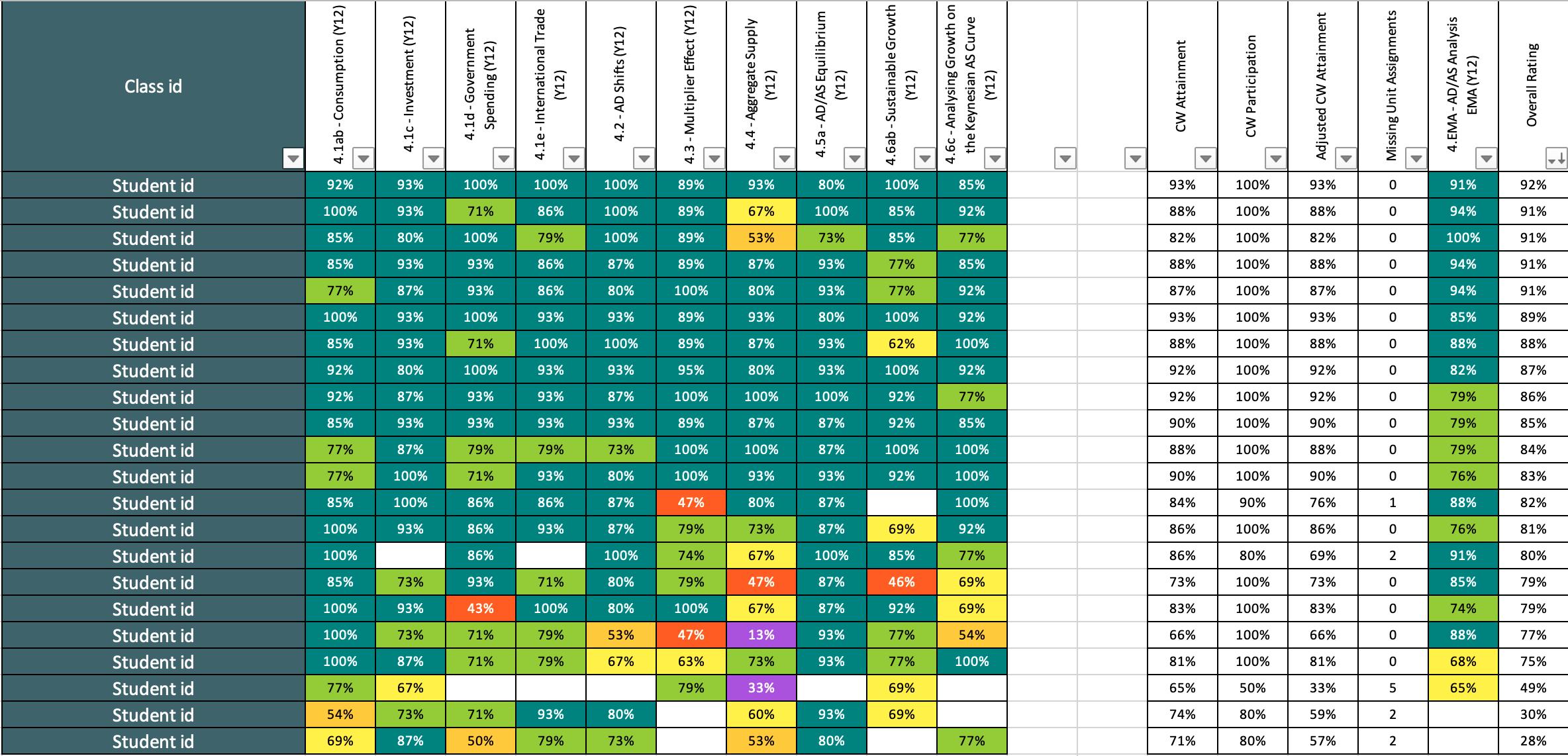 Teacher Assessed Grades II - New Knowledge Audit Report