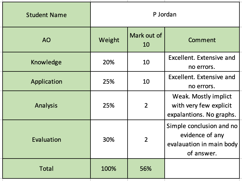 Simple marking tool to support the grading process