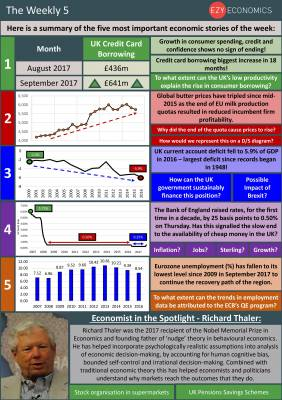 The Weekly 5 - This week's top Economics stories