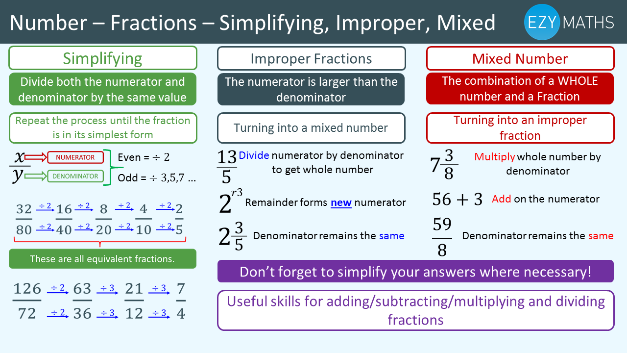 Countdown to Exams - Day 25 - Fractions - Simplifying, Improper and mixed