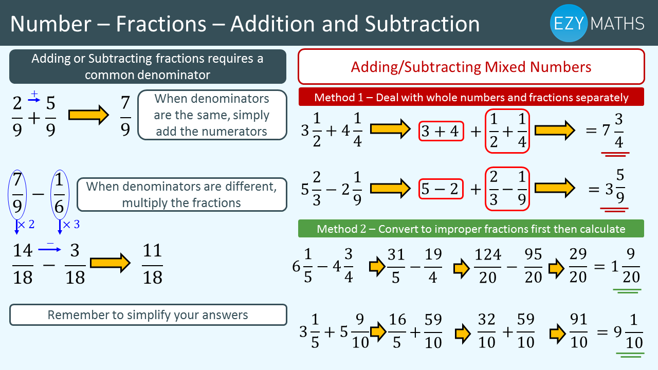 Countdown to Exams - Day 26 - Fractions - Addition and Subtraction