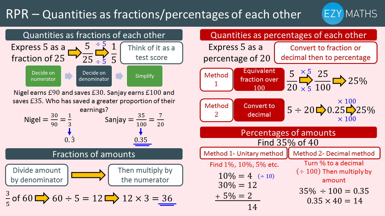 Countdown to Exams - Day 31 - Quantities as fractions/percentages of each other