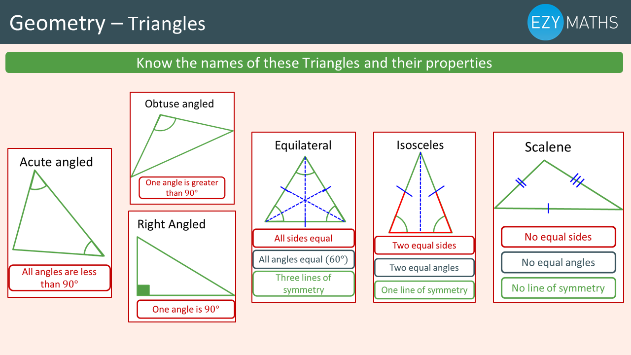 Countdown to Exams - Day 37 - Triangles