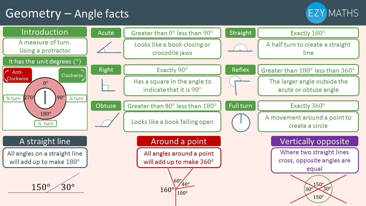 Countdown to Exams - Day 40 - Angle Facts