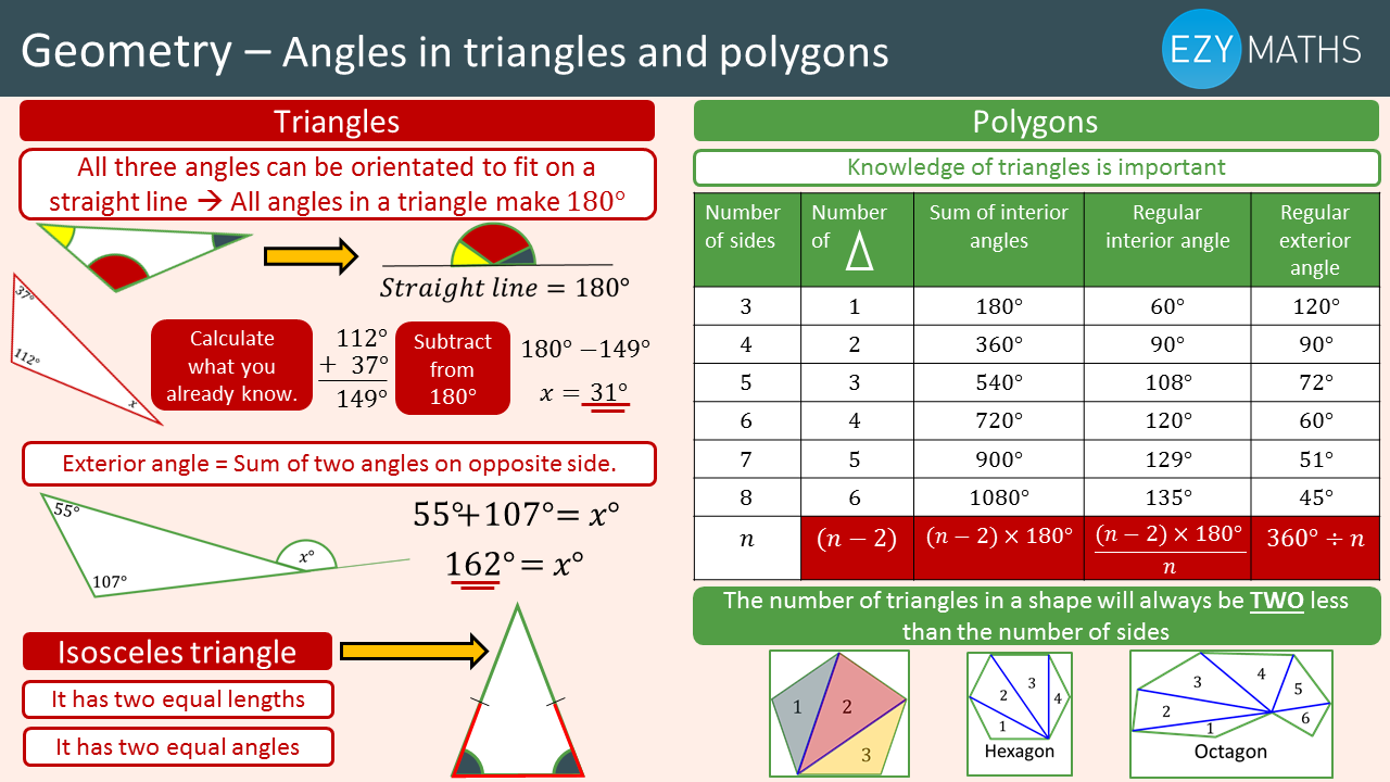 Countdown to Exams - Day 41 - Angles in triangles and polygons