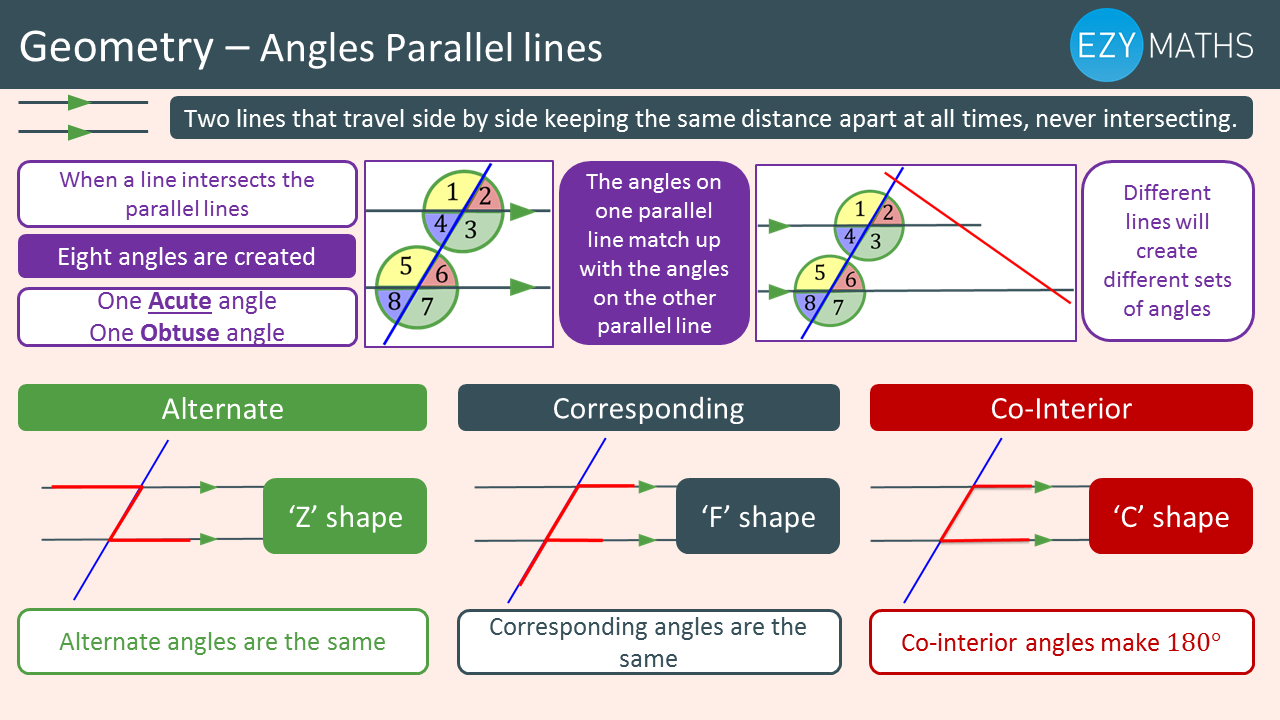 Countdown to Exams - Day 42 - Angles in Parallel lines