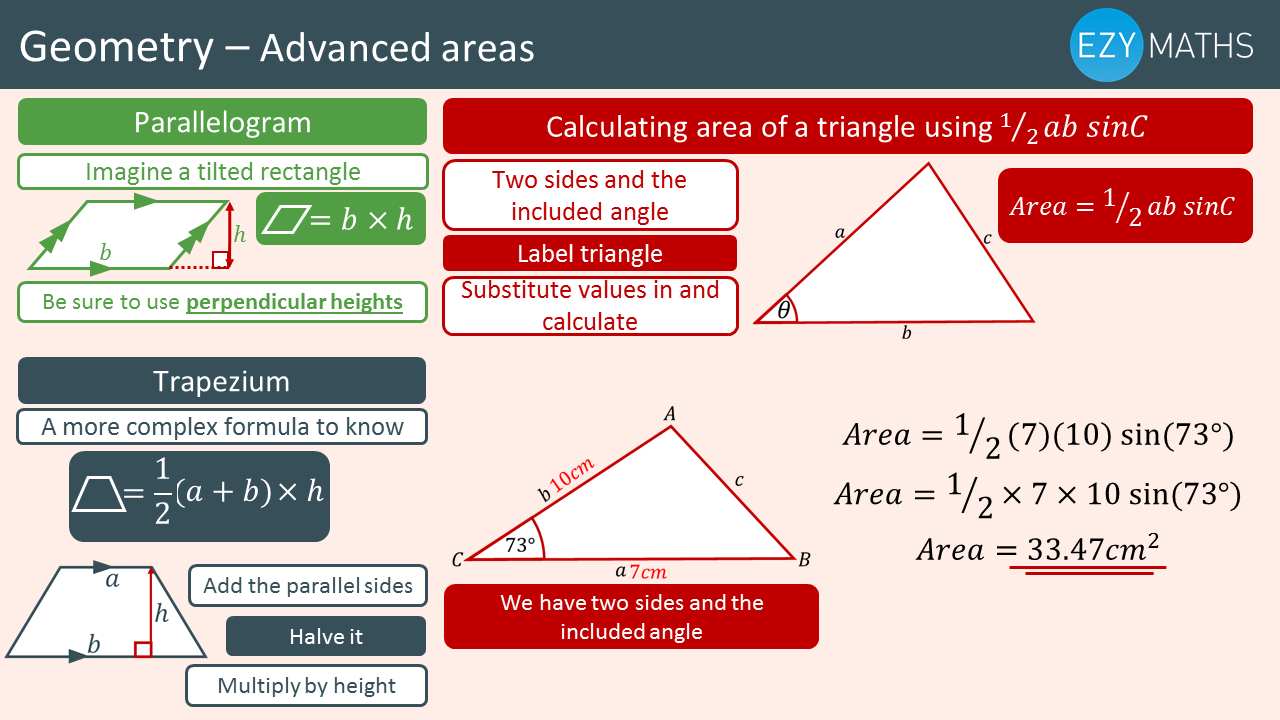 Countdown to Exams - Day 54 - Advanced areas