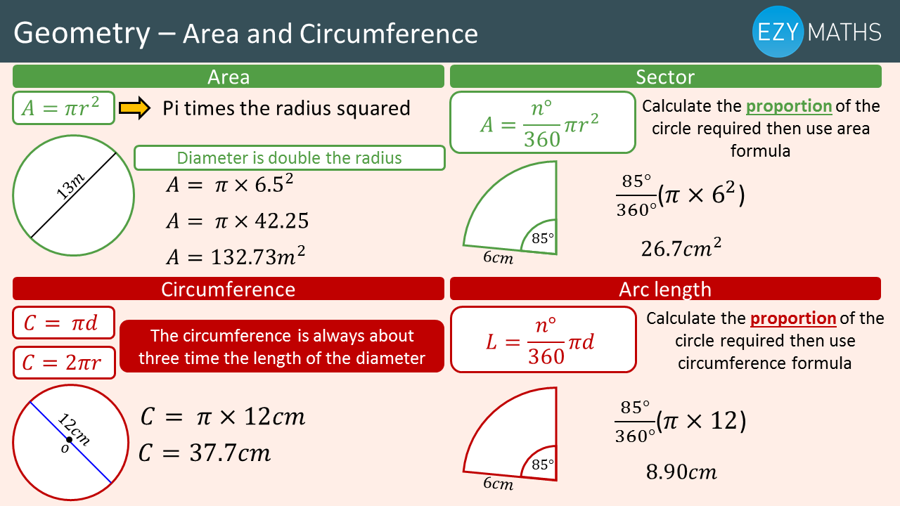 Countdown to Exams - Day 56 - Area and Circumference (Circles)