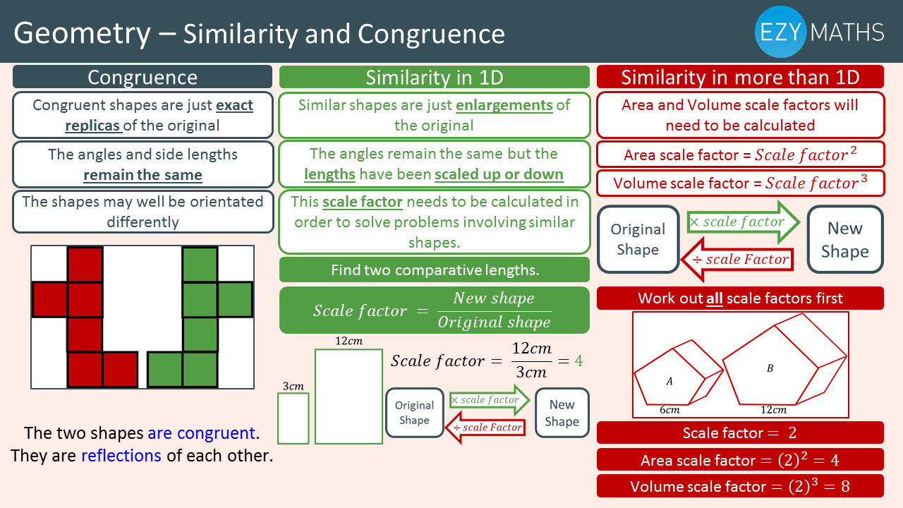 Countdown to Exams - Day 59 - Similarity and Congruence