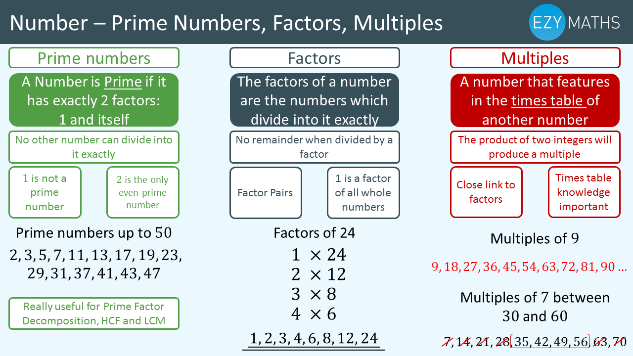 Countdown to Exams - Day 6 - Prime numbers, Factors and Multiples