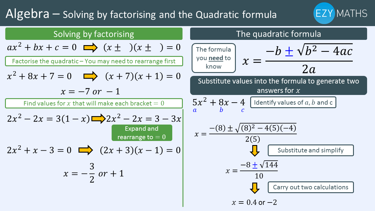 Countdown to Exams - Day 63 - Solving by factorising and the Quadratic formula