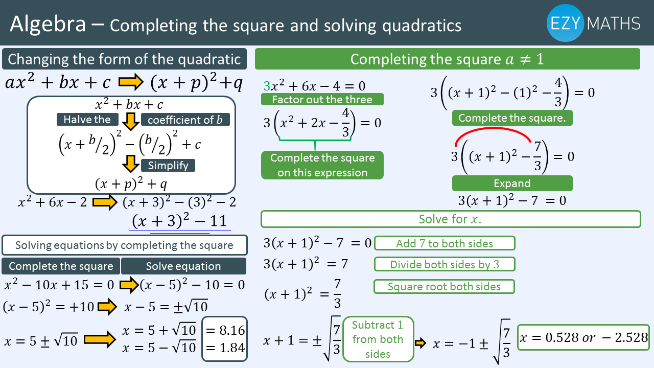 Countdown to Exams - Day 64 - Completing the square and solving quadratics