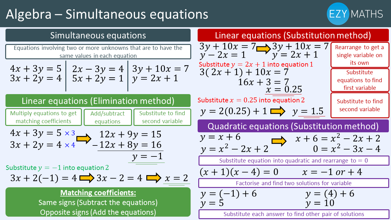 Countdown to Exams - Day 66 - Simultaneous equations