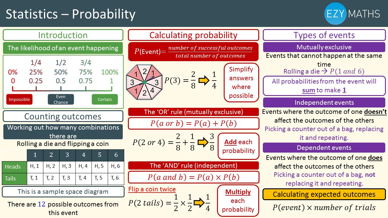 Countdown to Exams - Day 67 - Probability