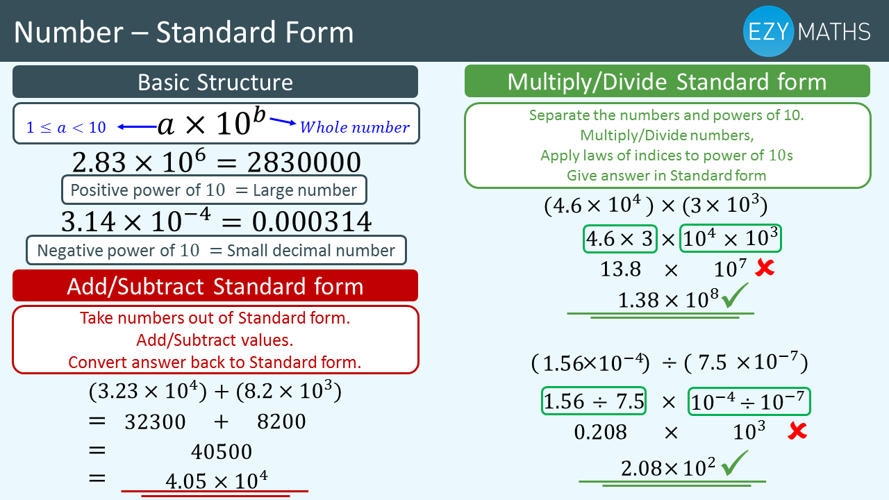 Countdown to Exams - Day 69 - Standard form