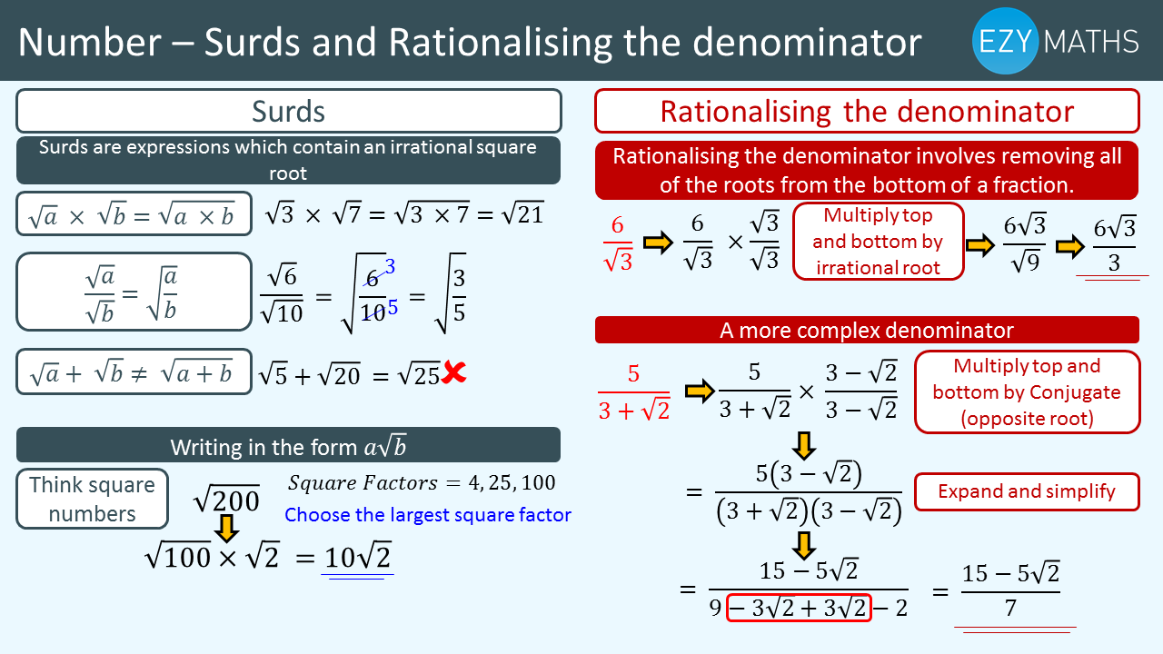 Countdown to Exams - Day 81 - Surds and rationalising the denominator