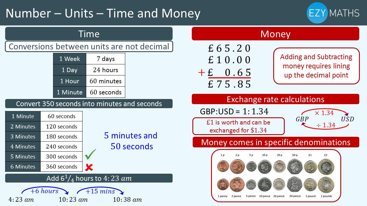 Countdown to Exams - Day 84 - Time and Money