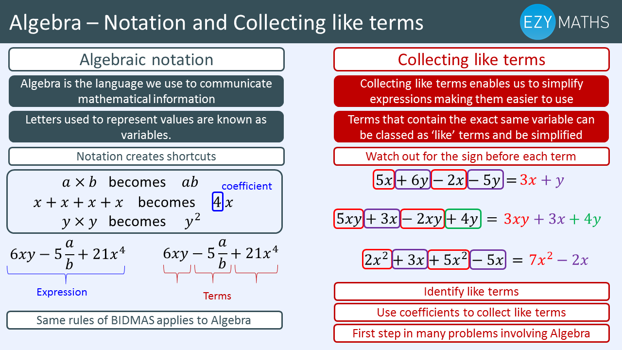 Countdown to exams - Day 9 - Algebraic notation and Collecting Like terms